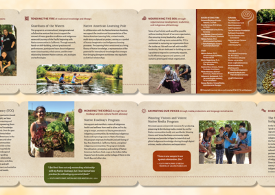 Organizational Brochure for The Cultural Conservancy